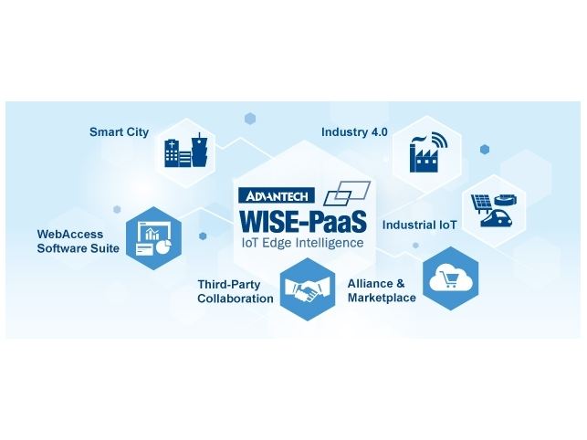 WISE-PaaS
